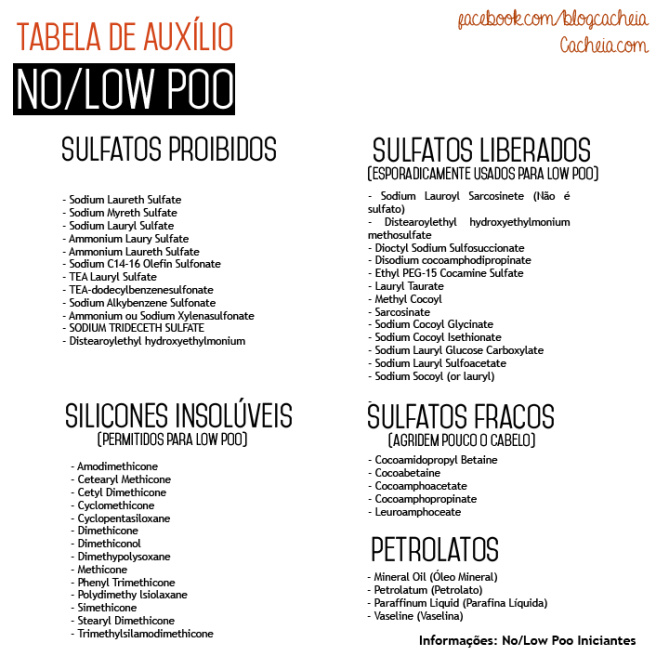 tabela-low-poo-no-poo